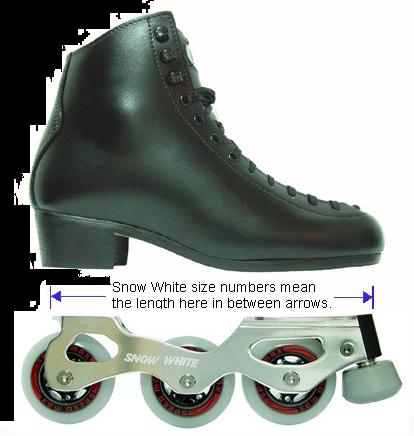 SnowWhite inline skate plate & wheels